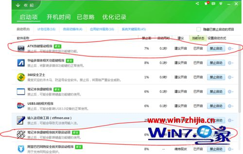 win7系统华硕ASUS笔记本快捷键Fn不能用的解决方法